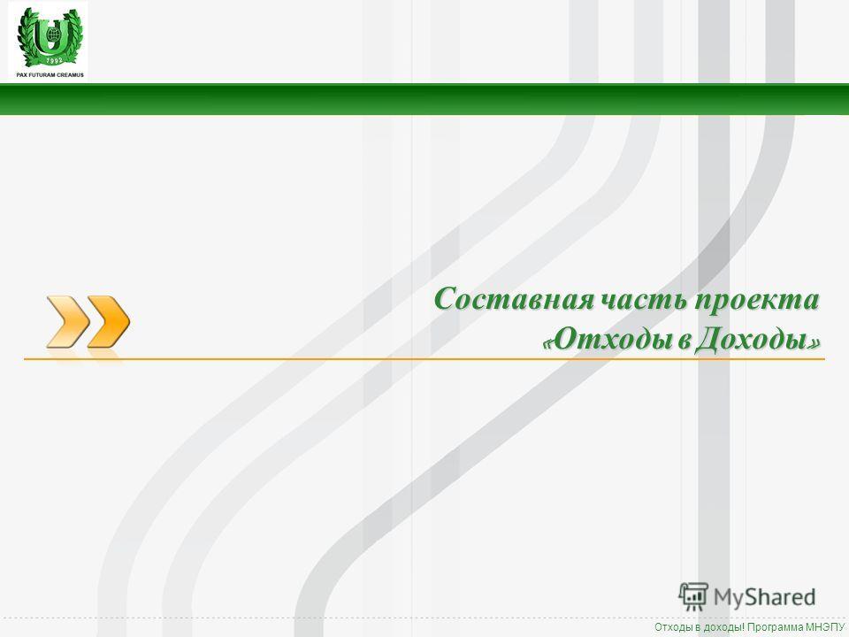 Отходы в доходы! Программа МНЭПУ Составная часть проекта « Отходы в Доходы »