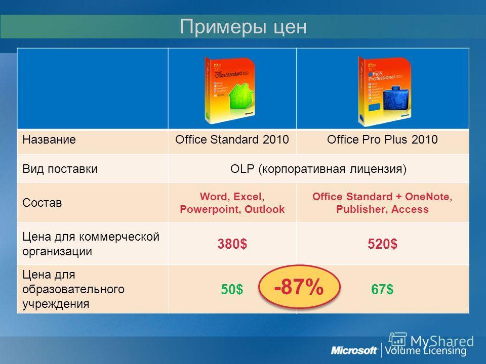 Примеры цен НазваниеOffice Standard 2010Office Pro Plus 2010 Вид поставкиOLP (корпоративная лицензия) Состав Word, Excel, Powerpoint, Outlook Office Standard + OneNote, Publisher, Access Цена для коммерческой организации 380$520$ Цена для образовател