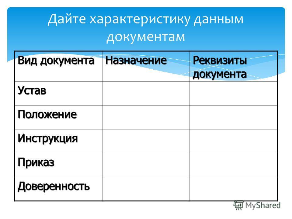 Дайте характеристику данным документам Вид документа Назначение Реквизиты документа Устав Положение Инструкция Приказ Доверенность