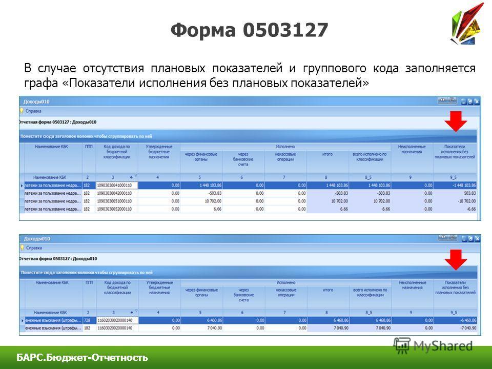 Форма 0503127 В случае отсутствия плановых показателей и группового кода заполняется графа «Показатели исполнения без плановых показателей» БАРС.Бюджет-Отчетность