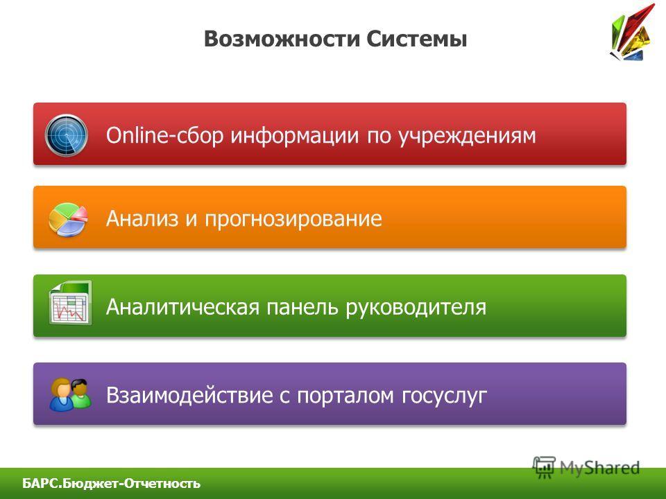 Возможности Системы Online-сбор информации по учреждениям Взаимодействие с порталом госуслуг Анализ и прогнозирование Аналитическая панель руководителя БАРС.Бюджет-Отчетность
