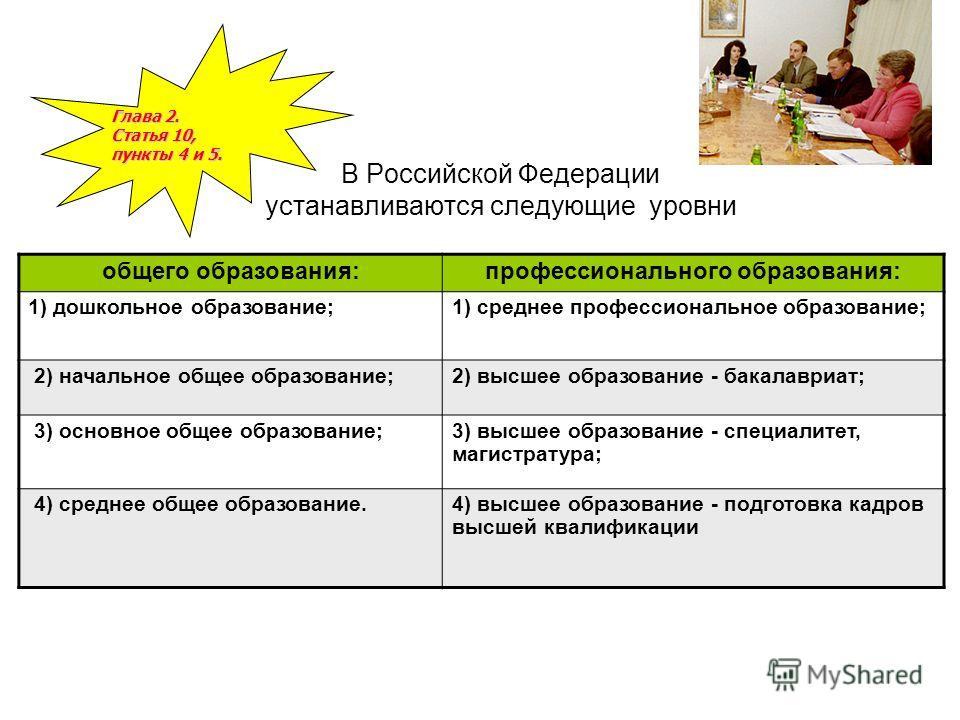 В Российской Федерации устанавливаются следующие уровни общего образования:профессионального образования: 1) дошкольное образование;1) среднее профессиональное образование; 2) начальное общее образование;2) высшее образование - бакалавриат; 3) основн