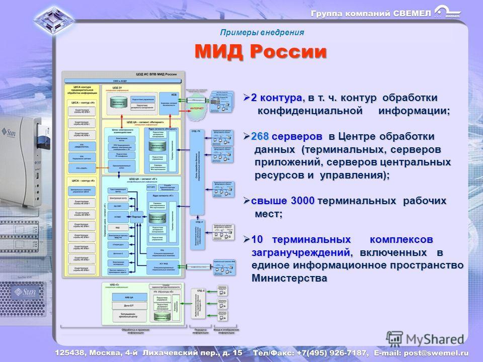 2 контура, в т. ч. контур обработки 2 контура, в т. ч. контур обработки конфиденциальной информации; конфиденциальной информации; 268 серверов в Центре обработки 268 серверов в Центре обработки данных (терминальных, серверов данных (терминальных, сер