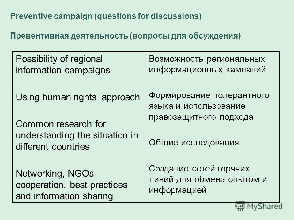 Preventive campaign (questions for discussions) Превентивная деятельность (вопросы для обсуждения) Possibility of regional information campaigns Using human rights approach Common research for understanding the situation in different countries Networ