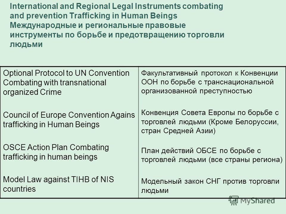 International and Regional Legal Instruments combating and prevention Trafficking in Human Beings Международные и региональные правовые инструменты по борьбе и предотвращению торговли людьми Optional Protocol to UN Convention Combating with transnati