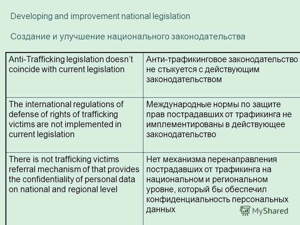 Developing and improvement national legislation Создание и улучшение национального законодательства Anti-Trafficking legislation doesnt coincide with current legislation Анти-трафикинговое законодательство не стыкуется с действующим законодательством