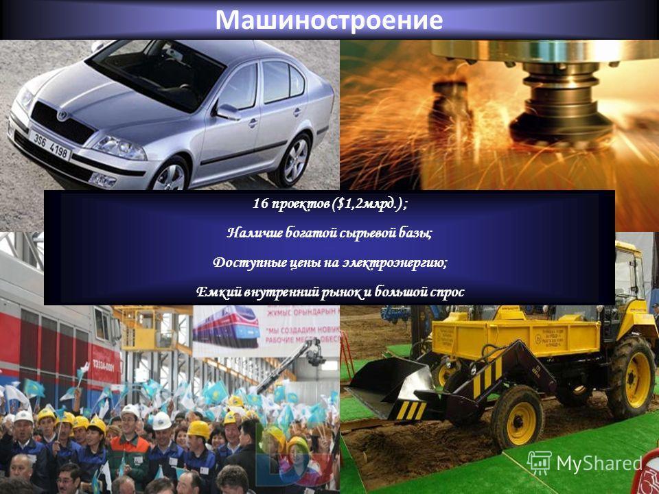 Машиностроение 16 проектов ($1,2млрд.) ; Наличие богатой сырьевой базы; Доступные цены на электроэнергию; Емкий внутренний рынок и большой спрос