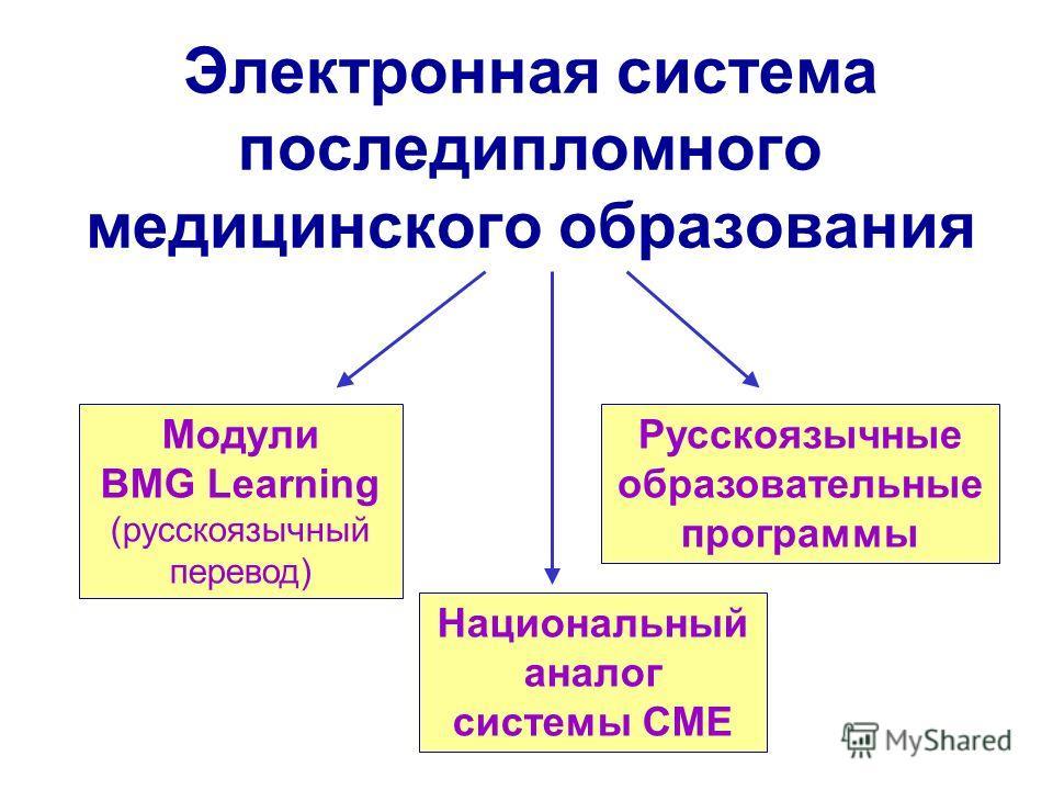Электронная система последипломного медицинского образования Модули BMG Learning (русскоязычный перевод) Русскоязычные образовательные программы Национальный аналог системы СМЕ