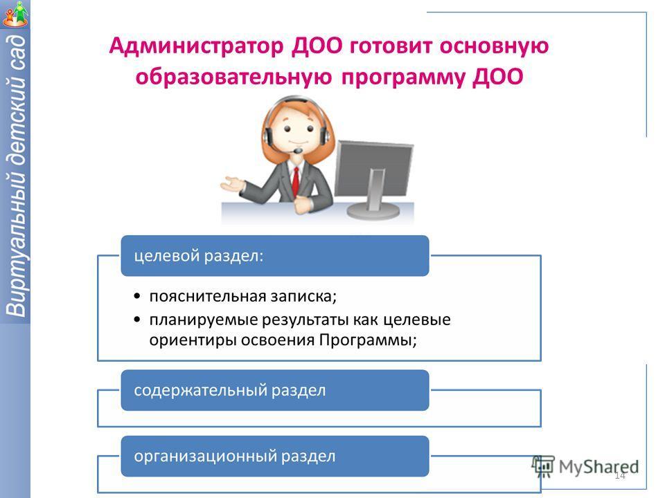 Администратор ДОО готовит основную образовательную программу ДОО 14