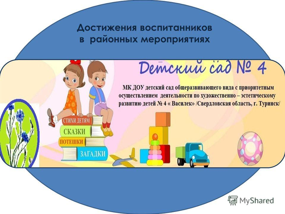 ь Достижения воспитанников в районных мероприятиях