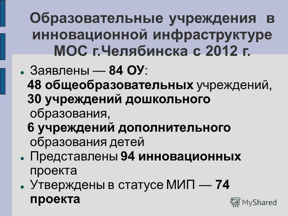 Образовательные учреждения в инновационной инфраструктуре МОС г.Челябинска с 2012 г. Заявлены 84 ОУ: 48 общеобразовательных учреждений, 30 учреждений дошкольного образования, 6 учреждений дополнительного образования детей Представлены 94 инновационны