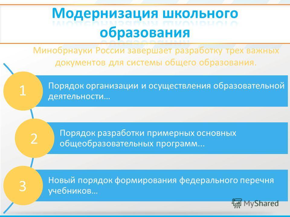 Минобрнауки России завершает разработку трех важных документов для системы общего образования. Порядок организации и осуществления образовательной деятельности… Порядок разработки примерных основных общеобразовательных программ... Новый порядок форми