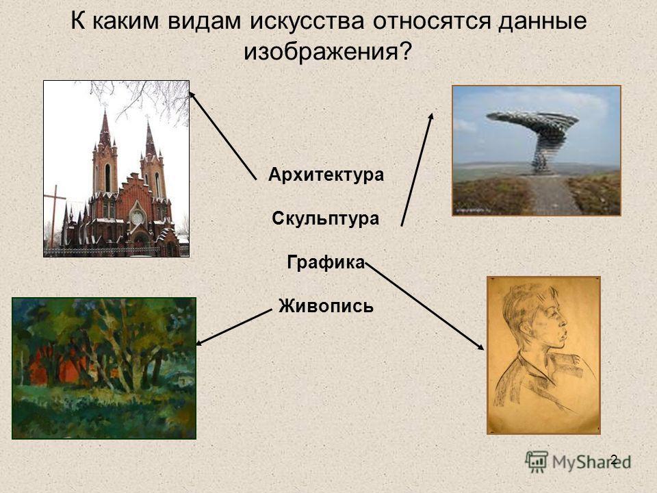 2 К каким видам искусства относятся данные изображения? Архитектура Скульптура Графика Живопись