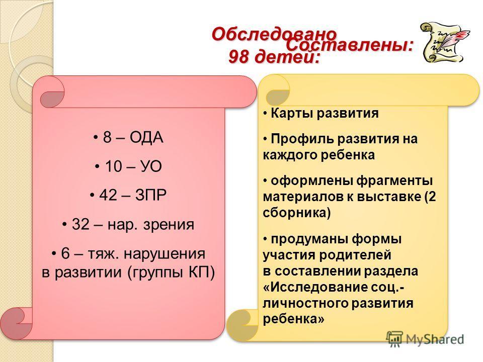 Результаты 1 полугодия 2013 г. 4) Составление методических рекомендаций по проведению и оформлению результатов комплексного исследования развития ребенка (виды помощи и критерии оценивания). 5) Подбор единого стимульного материала. 6) Составление гра