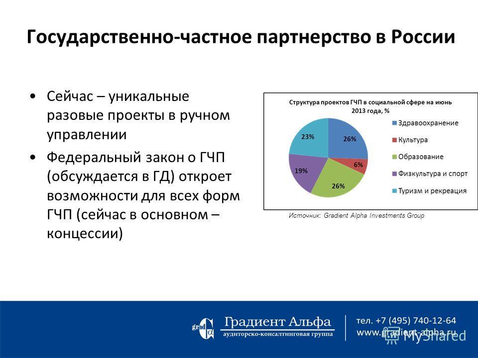 Государственно-частное партнерство в России Сейчас – уникальные разовые проекты в ручном управлении Федеральный закон о ГЧП (обсуждается в ГД) откроет возможности для всех форм ГЧП (сейчас в основном – концессии) Источник: Gradient Alpha Investments