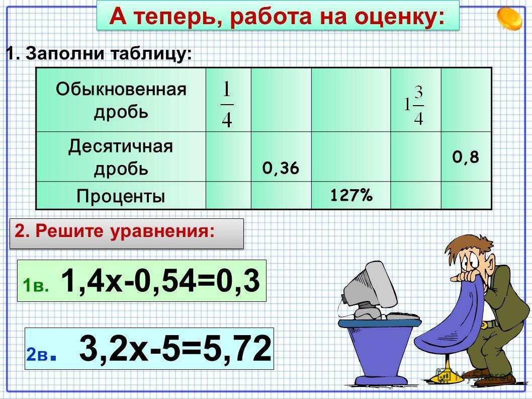 А теперь, работа на оценку: 1. Заполни таблицу: Обыкновенная дробь Десятичная дробь 0,36 0,8 Проценты 127% 2. Решите уравнения: 1в. 1,4х-0,54=0,3 2в. 3,2х-5=5,72