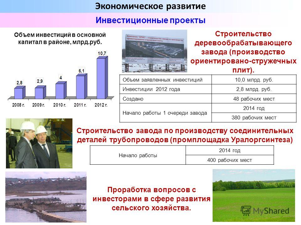 Экономическое развитие Инвестиционные проекты Строительство деревообрабатывающего завода (производство ориентировано-стружечных плит). Объем заявленных инвестиций10,0 млрд. руб. Инвестиции 2012 года2,8 млрд. руб. Создано48 рабочих мест Начало работы