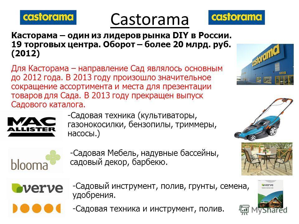 Castorama Касторама – один из лидеров рынка DIY в России. 19 торговых центра. Оборот – более 20 млрд. руб. (2012) Для Касторама – направление Сад являлось основным до 2012 года. В 2013 году произошло значительное сокращение ассортимента и места для п