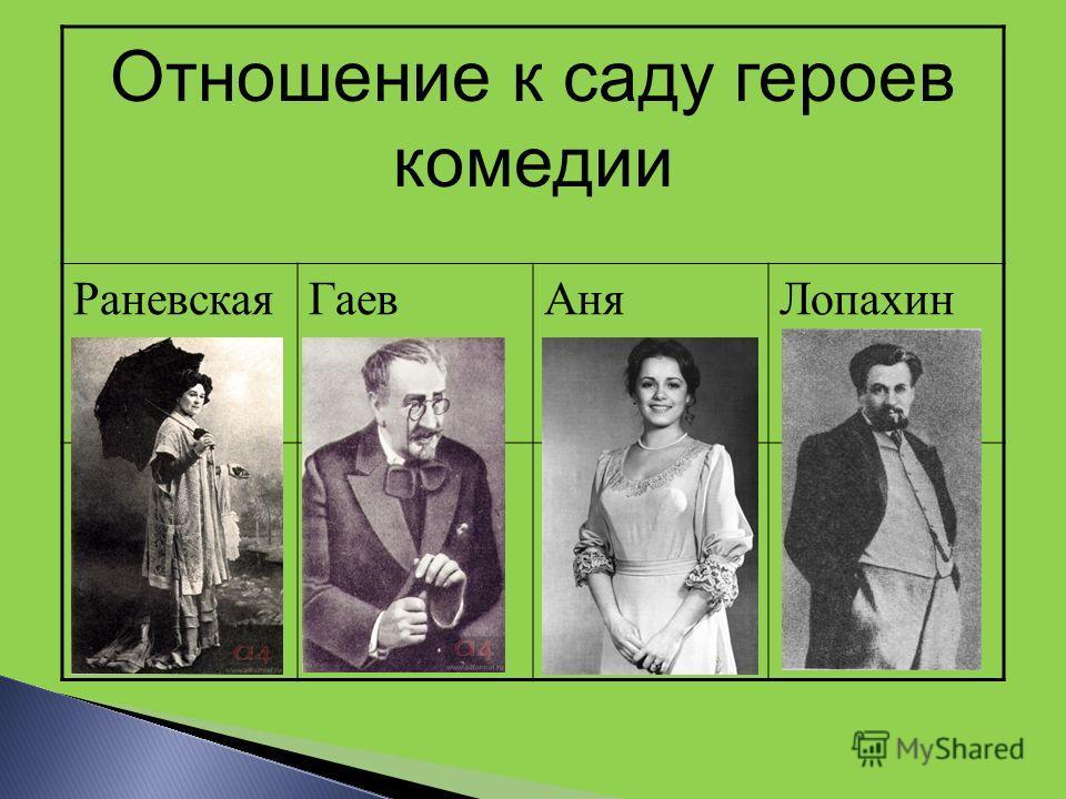 Отношение к саду героев комедии РаневскаяГаевАняЛопахин