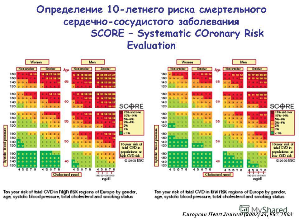 Определение 10-летнего риска смертельного сердечно-сосудистого заболевания SCORE – Systematic COronary Risk Evaluation European Heart Journal (2003) 24, 987-1003