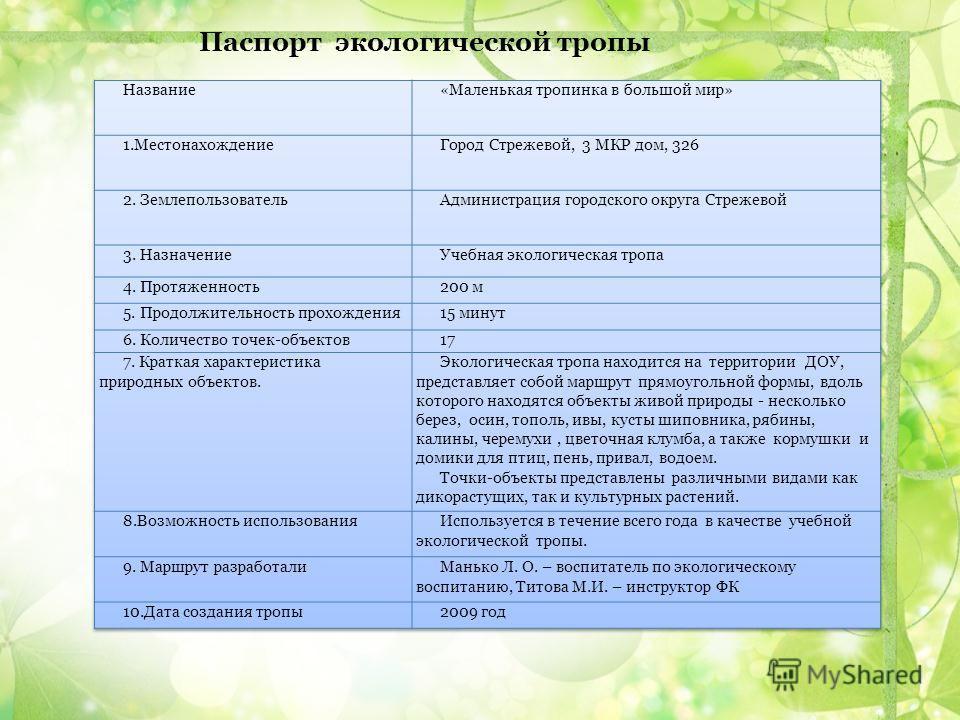 Паспорт экологической тропы