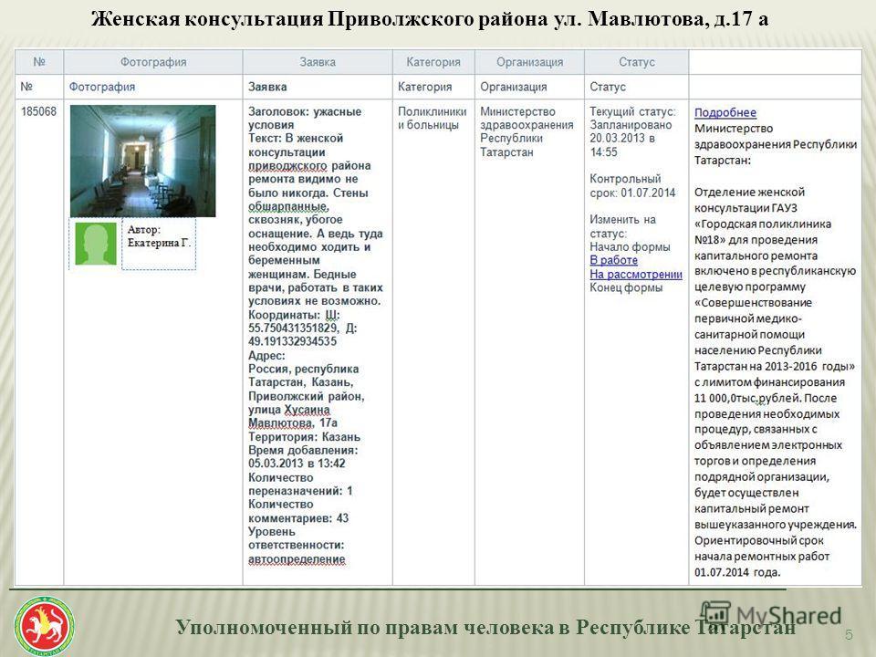 Уполномоченный по правам человека в Республике Татарстан _______________________________________________________________________ 5 Женская консультация Приволжского района ул. Мавлютова, д.17 а