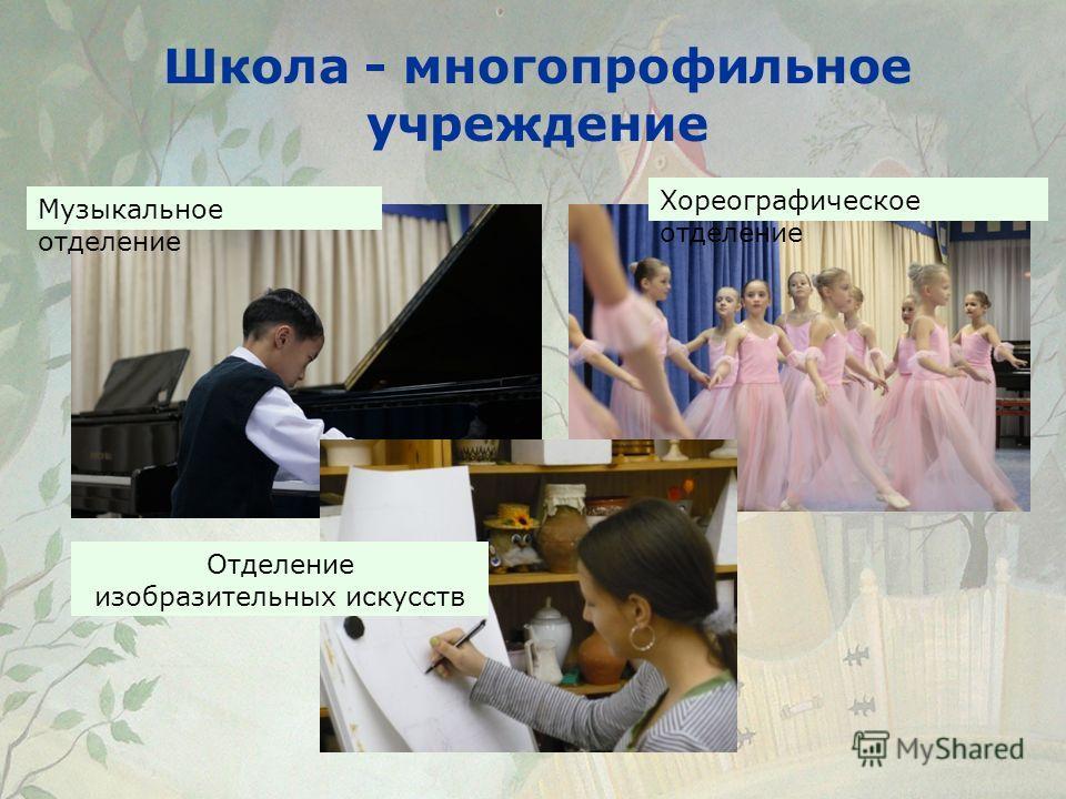 Школа - многопрофильное учреждение Музыкальное отделение Хореографическое отделение Отделение изобразительных искусств