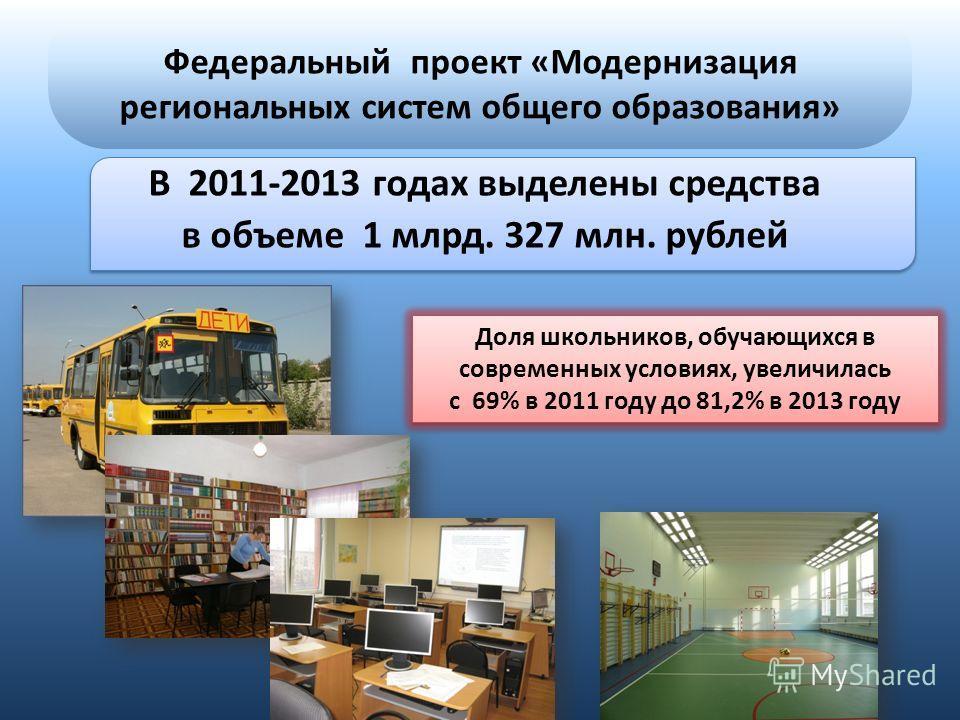 В 2011-2013 годах выделены средства в объеме 1 млрд. 327 млн. рублей Федеральный проект «Модернизация региональных систем общего образования» Доля школьников, обучающихся в современных условиях, увеличилась с 69% в 2011 году до 81,2% в 2013 году Доля