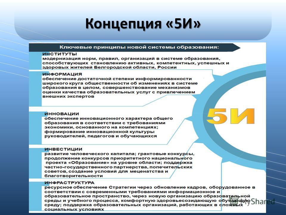 Концепция «5И»