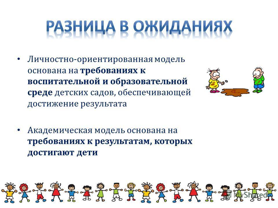 Личностно-ориентированная модель основана на требованиях к воспитательной и образовательной среде детских садов, обеспечивающей достижение результата Академическая модель основана на требованиях к результатам, которых достигают дети 14