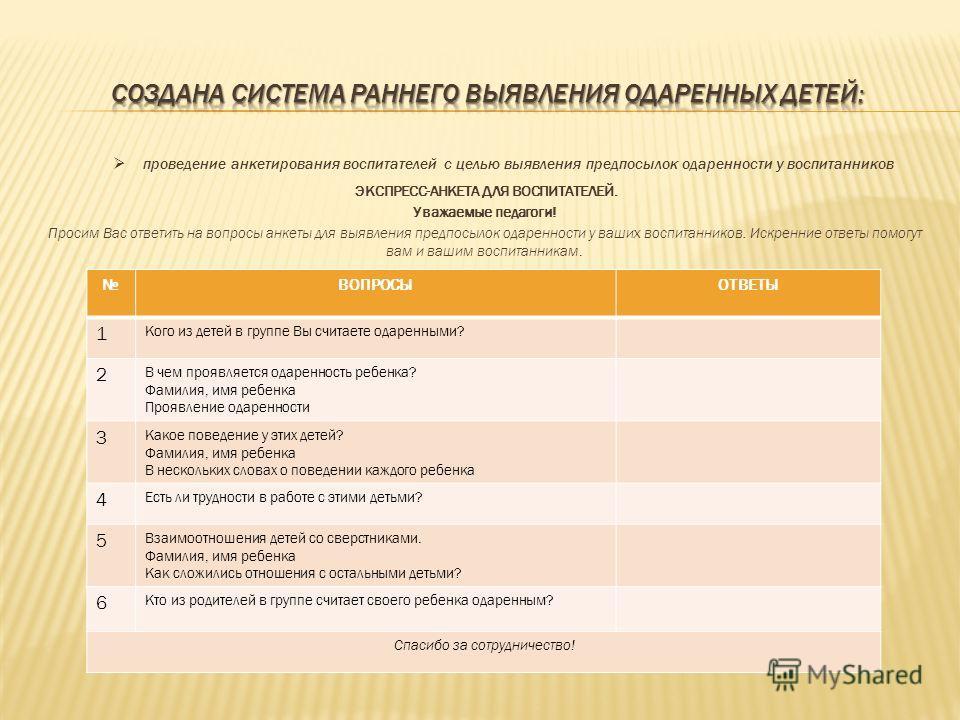 Координационный совет разрабатывает программу по воспитанию, обучению и развитию одаренных детей «Умница»