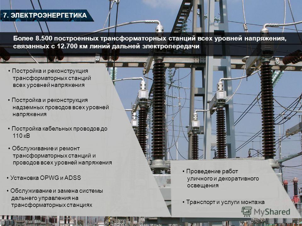 7. ЭЛЕКТРОЭНЕРГЕТИКА Постройка и реконструкция трансформаторных станций всех уровней напряжения Более 8.500 построенных трансформаторных станций всех уровней напряжения, связанных с 12.700 км линий дальней электропередачи Постройка и реконструкция на