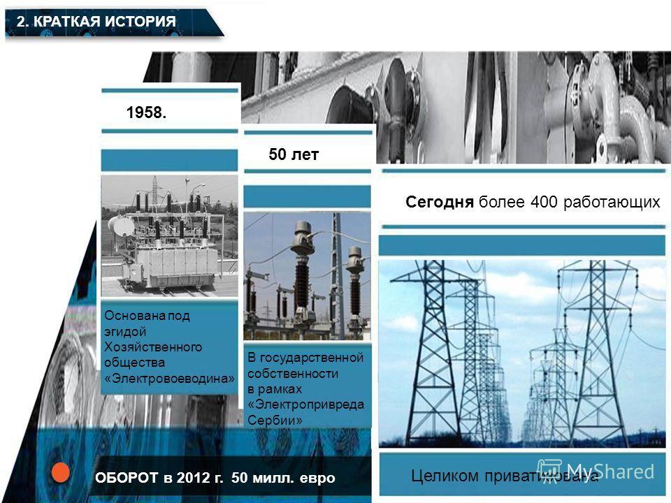 1958. 50 лет Сегодня более 400 работающих ОБОРОТ в 2012 г. 50 милл. евро Основана под эгидой Хозяйственного общества «Электровоеводина» В государственной собственности в рамках «Электропривреда Сербии» 2. КРАТКАЯ ИСТОРИЯ Целиком приватизована