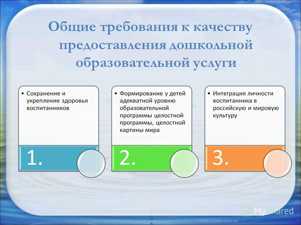 Общие требования к качеству предоставления дошкольной образовательной услуги