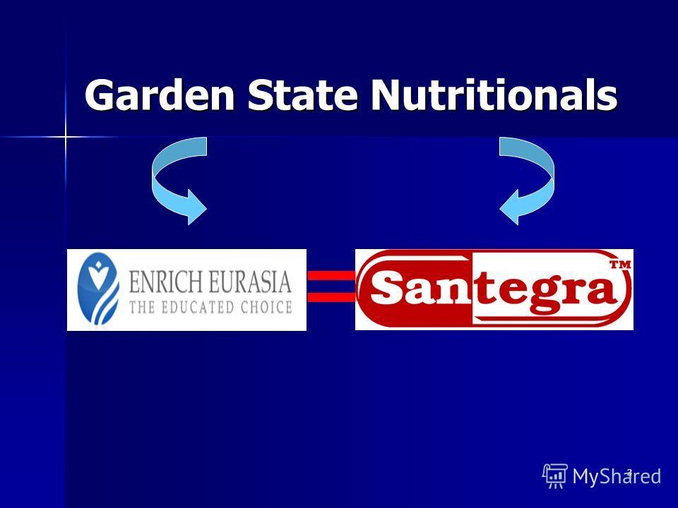 2 Santegra – новый бренд компании Garden State Nutritionals Изменение бренда компании-производителя произошло в связи с изменением маркетинговой политики и выводом на рынок новых продуктов Изменение бренда компании-производителя произошло в связи с и