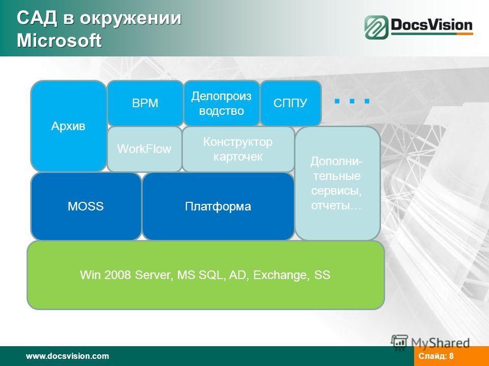 www.docsvision.comСлайд: 8 Платформа Конструктор карточек Дополни- тельные сервисы, отчеты… WorkFlow BPM Делопроиз водство Архив СППУ … САД в окружении Microsoft САД в окружении Microsoft Win 2008 Server, MS SQL, AD, Exchange, SS MOSS
