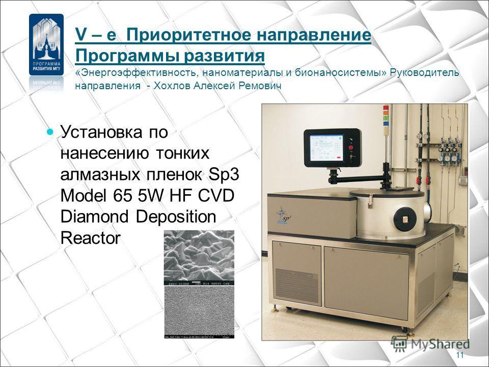 Установка по нанесению тонких алмазных пленок Sp3 Model 65 5W HF CVD Diamond Deposition Reactor 11 V – е Приоритетное направление Программы развития «Энергоэффективность, наноматериалы и бионаносистемы» Руководитель направления - Хохлов Алексей Ремов