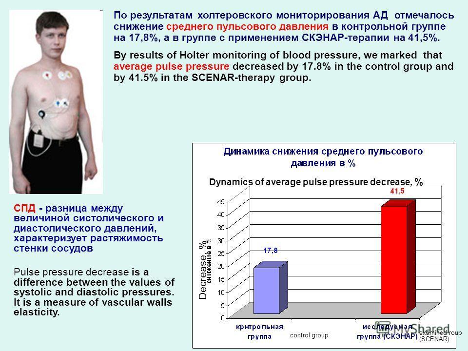 По результатам холтеровского мониторирования АД отмечалось снижение среднего пульсового давления в контрольной группе на 17,8%, а в группе с применением СКЭНАР-терапии на 41,5%. By results of Holter monitoring of blood pressure, we marked that averag