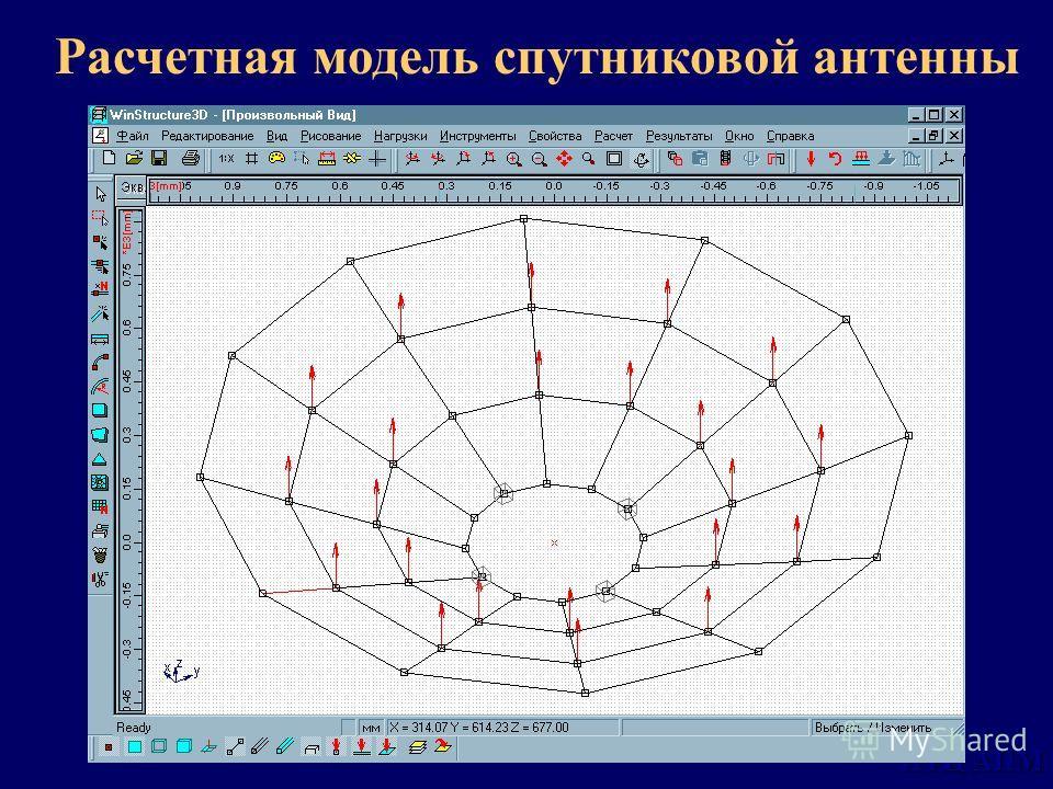НТЦ АПМ Расчетная модель спутниковой антенны