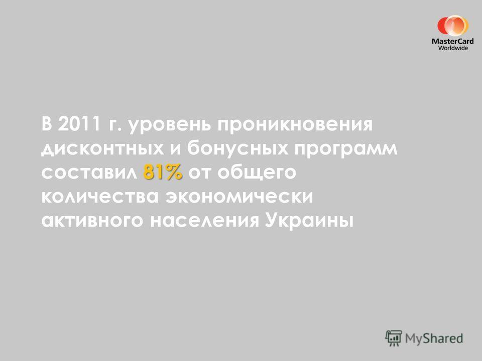 81% В 2011 г. уровень проникновения дисконтных и бонусных программ составил 81% от общего количества экономически активного населения Украины
