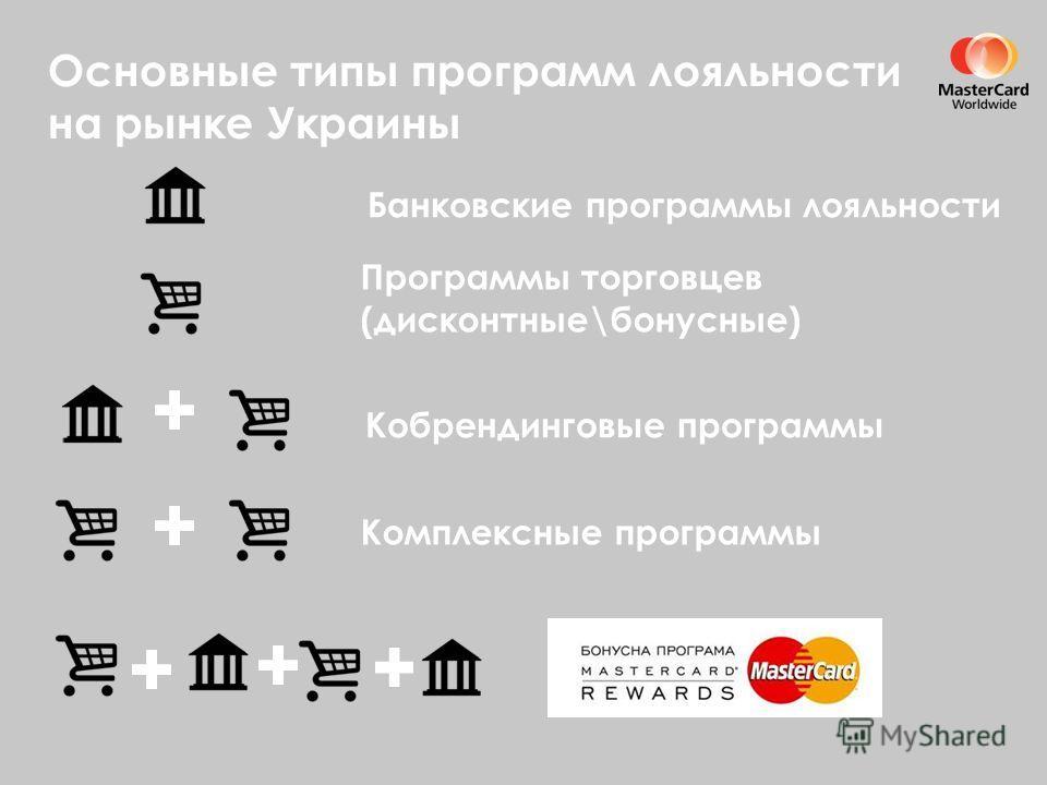 Основные типы программ лояльности на рынке Украины Банковские программы лояльности Программы торговцев (дисконтные\бонусные) Кобрендинговые программы Комплексные программы ?