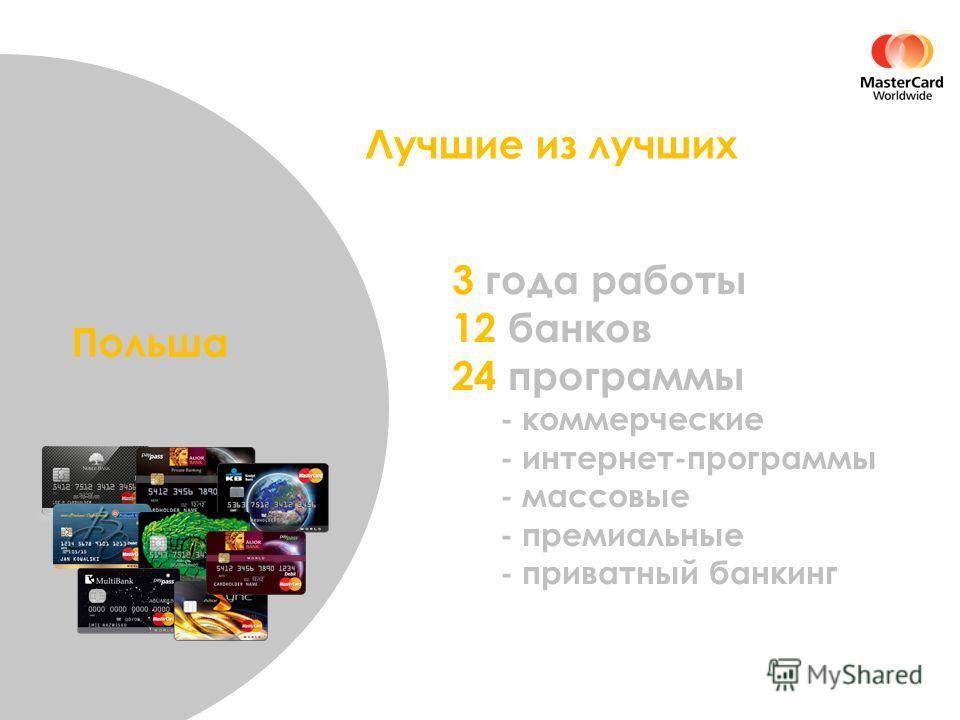 3 года работы 12 банков 24 программы - коммерческие - интернет-программы - массовые - премиальные - приватный банкинг Польша Лучшие из лучших