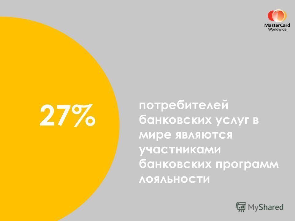 потребителей банковских услуг в мире являются участниками банковских программ лояльности 27%