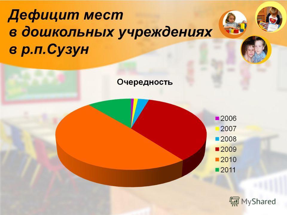Дефицит мест в дошкольных учреждениях в р.п.Сузун