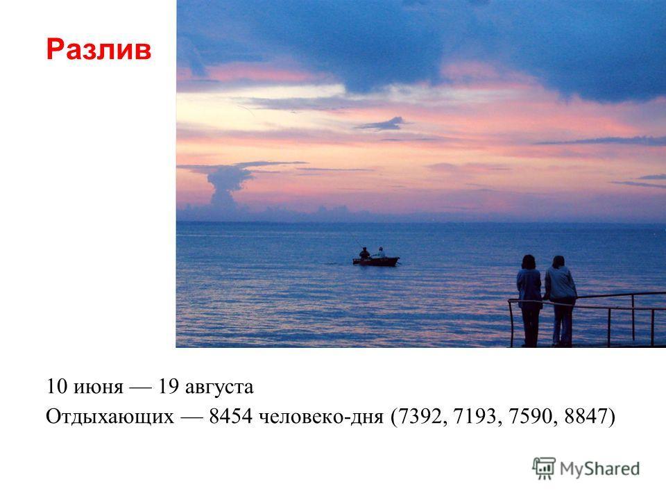 Разлив 10 июня 19 августа Отдыхающих 8454 человеко-дня (7392, 7193, 7590, 8847)