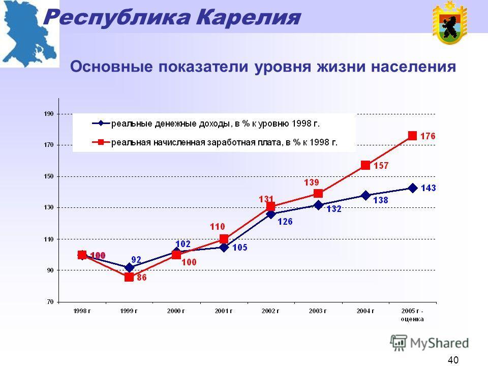 Республика Карелия 39 Культурные центры. Количество реализуемых проектов и программ, ед.
