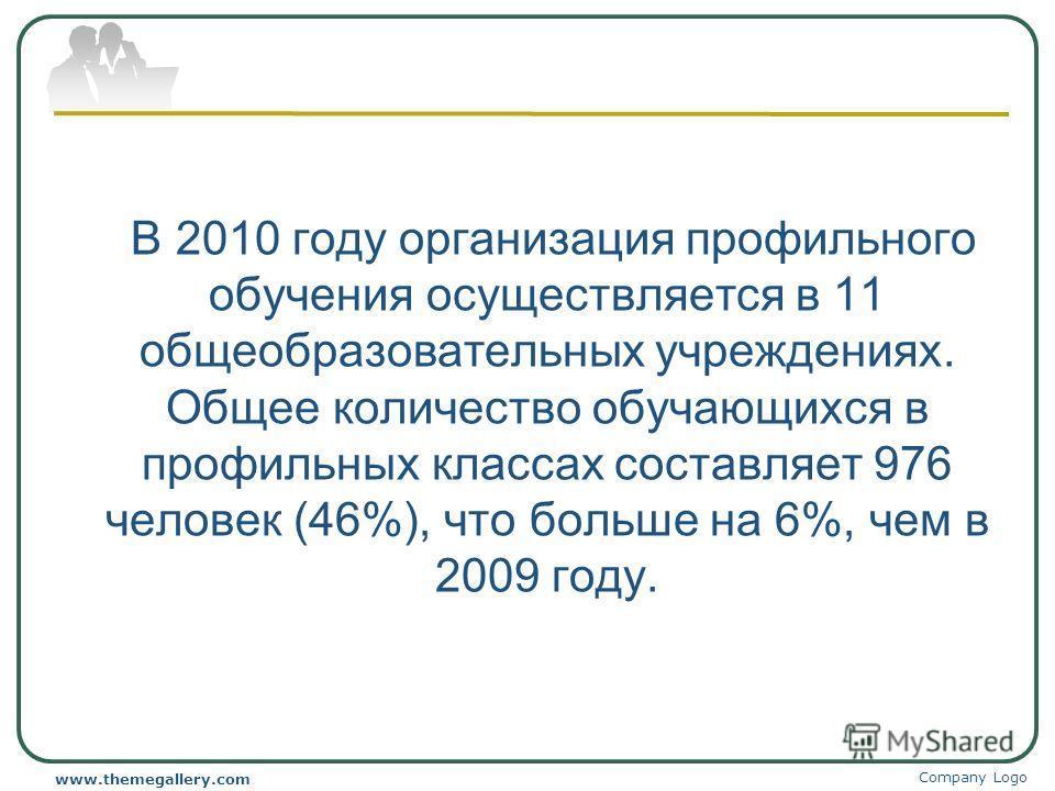 В 2010 году организация профильного обучения осуществляется в 11 общеобразовательных учреждениях. Общее количество обучающихся в профильных классах составляет 976 человек (46%), что больше на 6%, чем в 2009 году. Company Logo www.themegallery.com