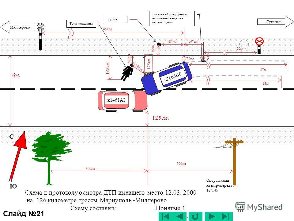 Слайд 18 План места происшествия ( в разрезе, поперечный профиль помещения)