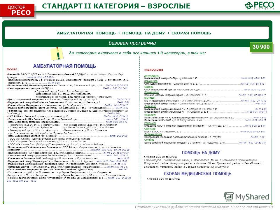 СТАНДАРТ II КАТЕГОРИЯ – ВЗРОСЛЫЕ МОСКВА Филиал 5 ФГУ
