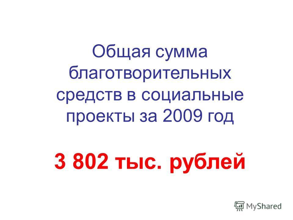 Общая сумма благотворительных средств в социальные проекты за 2009 год 3 802 тыс. рублей
